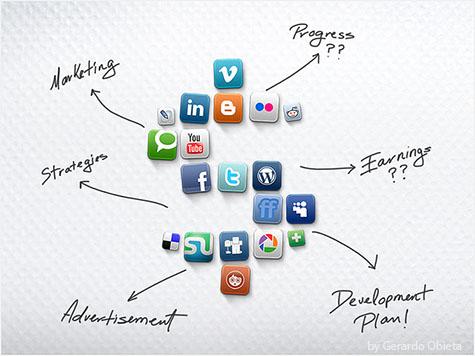 curso-redes-sociales-marketing-online